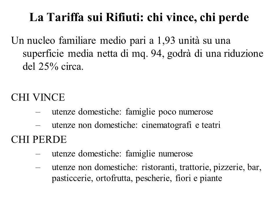 La Tariffa sui Rifiuti: chi vince, chi perde Un nucleo familiare medio pari a 1,93 unità su una superficie media netta di mq. 94, godrà di una riduzio