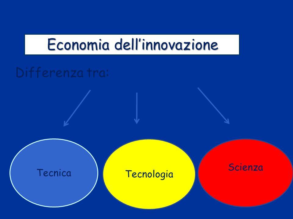 Centralità delle innovazioni radicali e marginalità delle innovazioni incrementali La prospettiva storica Lapproccio contestualizzato con cui leggere il fenomeno, secondo J.