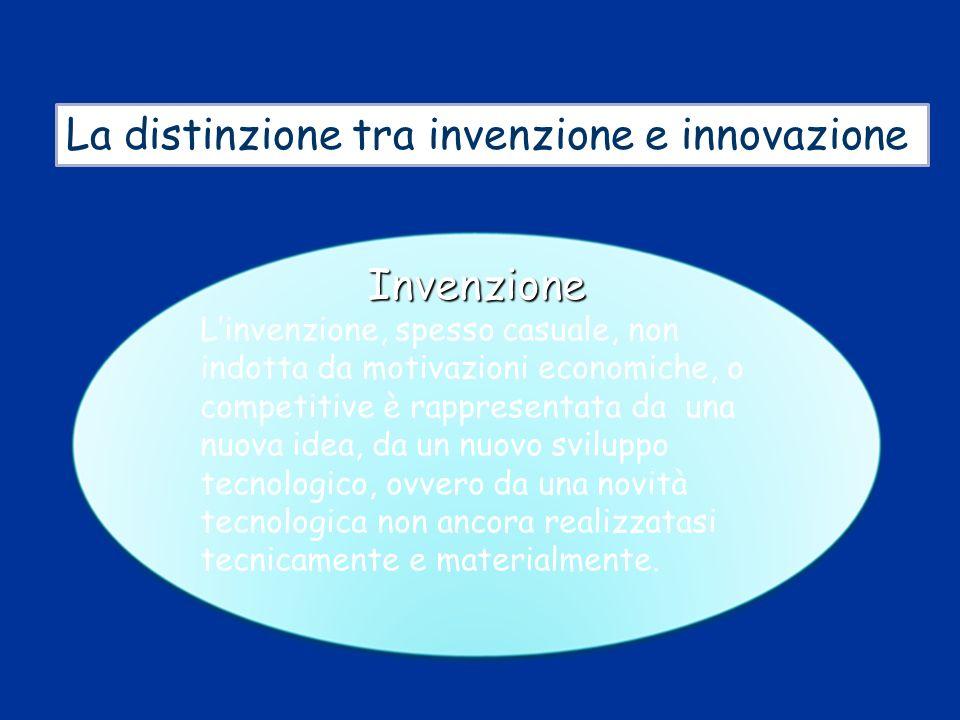 Tecnica E la materializzazione della scienza e tecnologia in progetti, macchine e prodotti
