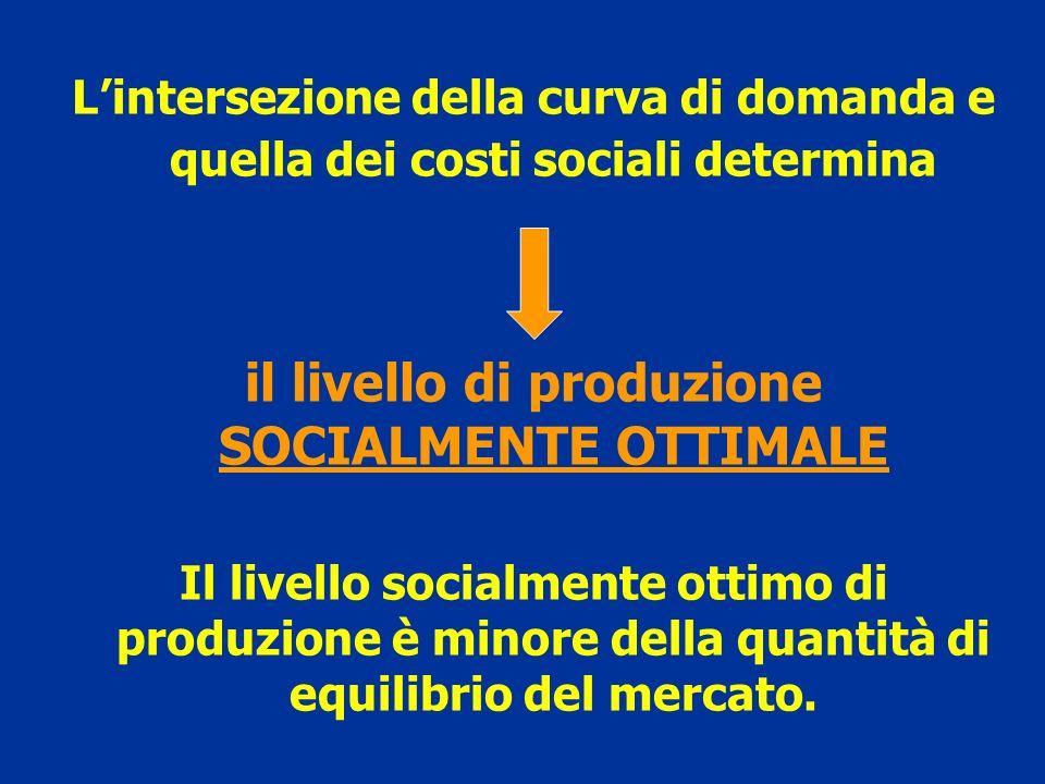 Q mercat o Inquinamento e ottimo sociale...