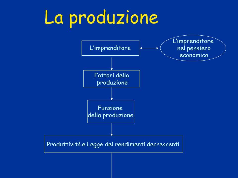LIsocosto Si definisce linea dell isocosto linsieme di tutte le combinazioni di fattori che comportano lo stesso costo totale.