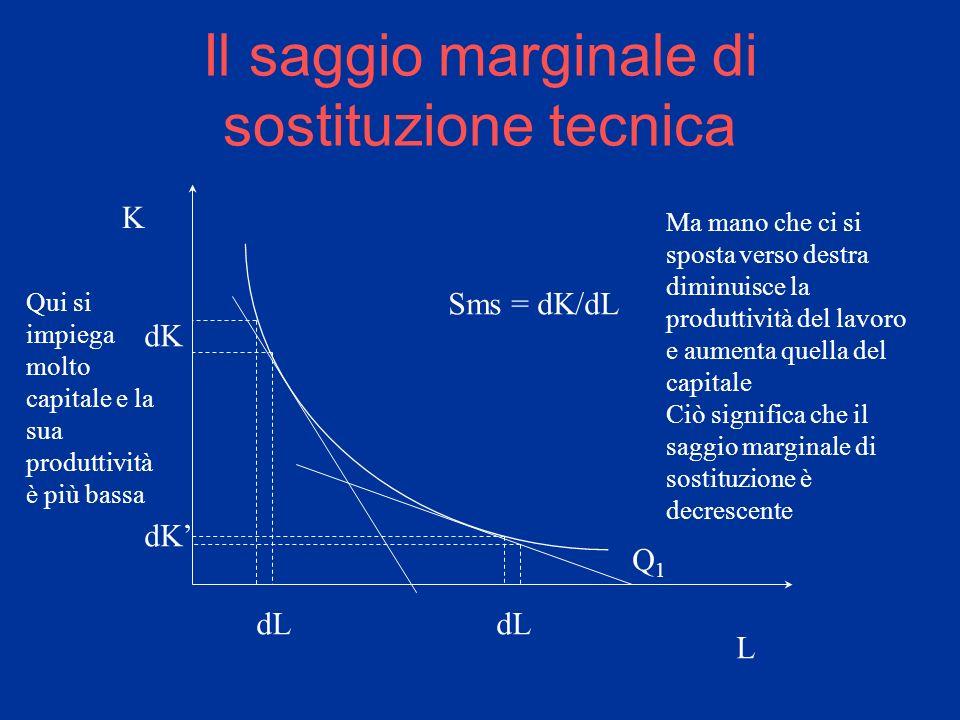 Il saggio marginale di sostituzione tecnica Trattandosi di curva di isoquanto (per cui sostituendo L con K il prodotto non deve variare) si deve porre la condizione che la somma delle due variazioni deve essere nulla