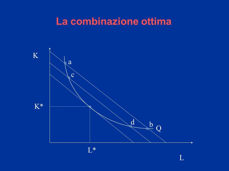 Lisocosto Variazioni nella capacità di spesa dellimpresa o mutamenti simultanei e proporzionali nei prezzi dei due beni comportano uno spostamento parallelo in avanti o indietro y x