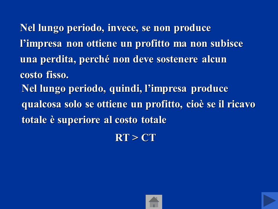 Nel breve periodo, quindi, limpresa produce solo se il prezzo è superiore al costo variabile medio.