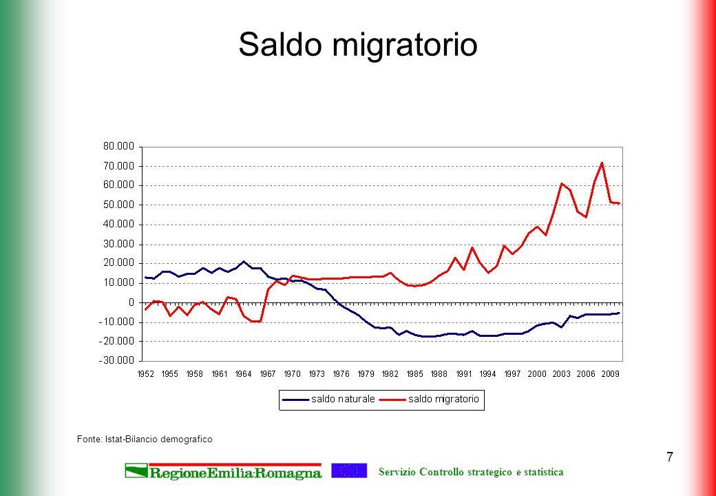 Servizio Controllo strategico e statistica 7 Saldo migratorio Fonte: Istat-Bilancio demografico