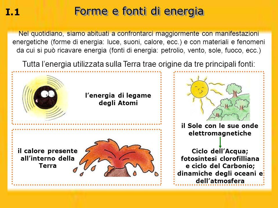 il Sole con le sue onde elettromagnetiche Nel quotidiano, siamo abituati a confrontarci maggiormente con manifestazioni energetiche (forme di energia: