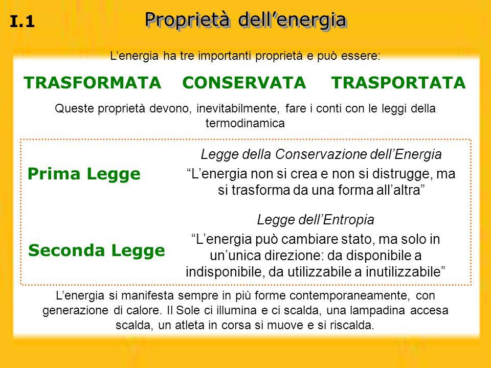 Lenergia ha tre importanti proprietà e può essere: TRASFORMATACONSERVATATRASPORTATA Queste proprietà devono, inevitabilmente, fare i conti con le legg