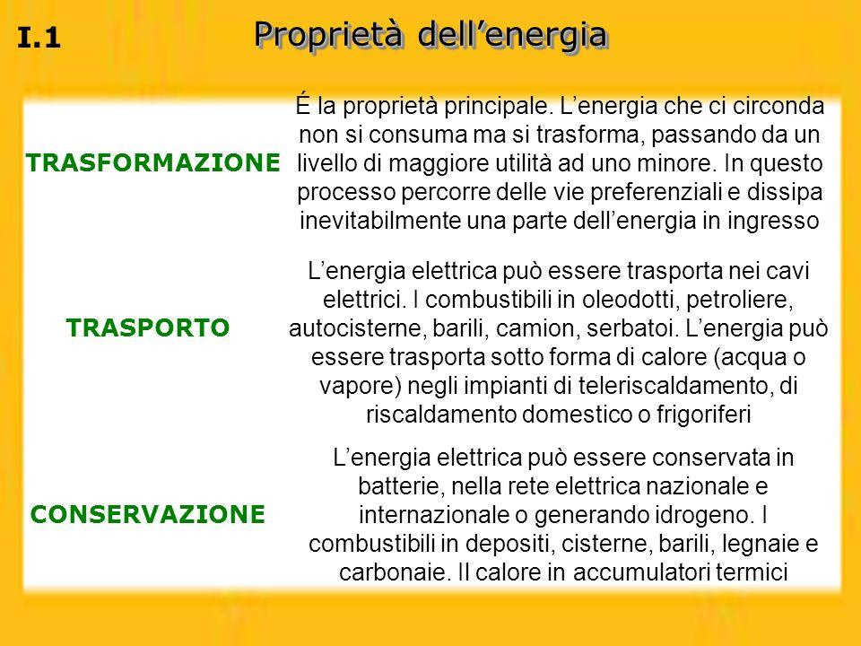 TRASFORMAZIONE CONSERVAZIONE TRASPORTO É la proprietà principale. Lenergia che ci circonda non si consuma ma si trasforma, passando da un livello di m