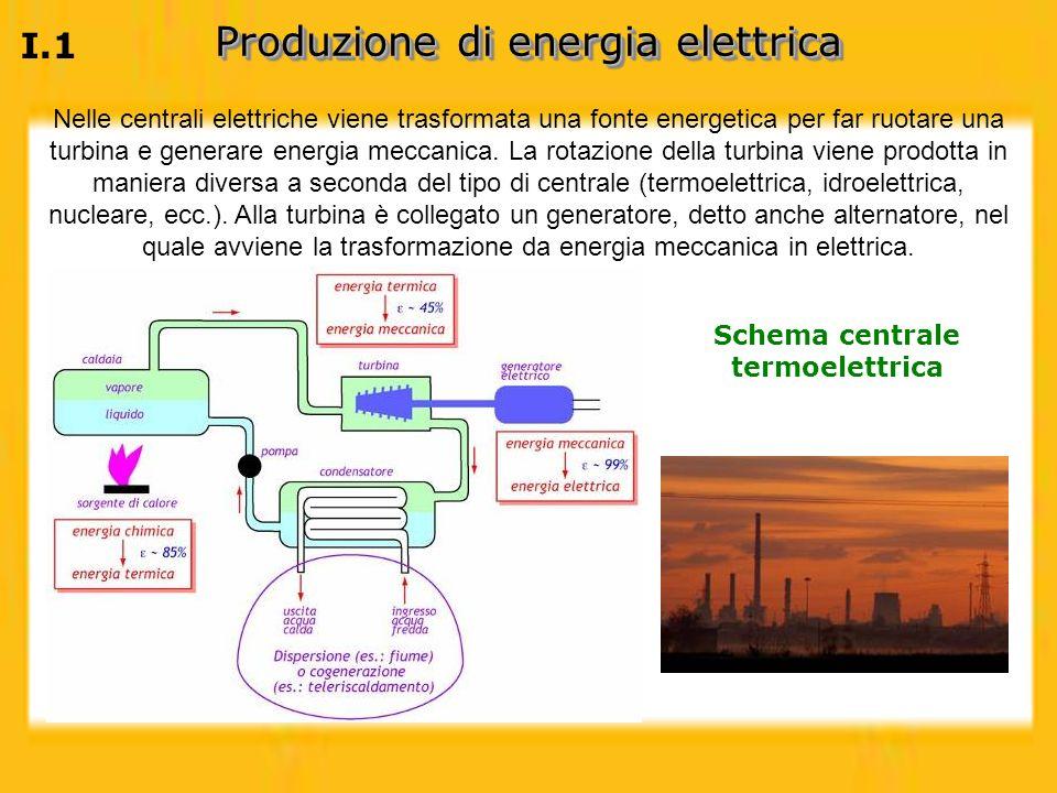 I.1 Produzione di energia elettrica Nelle centrali elettriche viene trasformata una fonte energetica per far ruotare una turbina e generare energia me