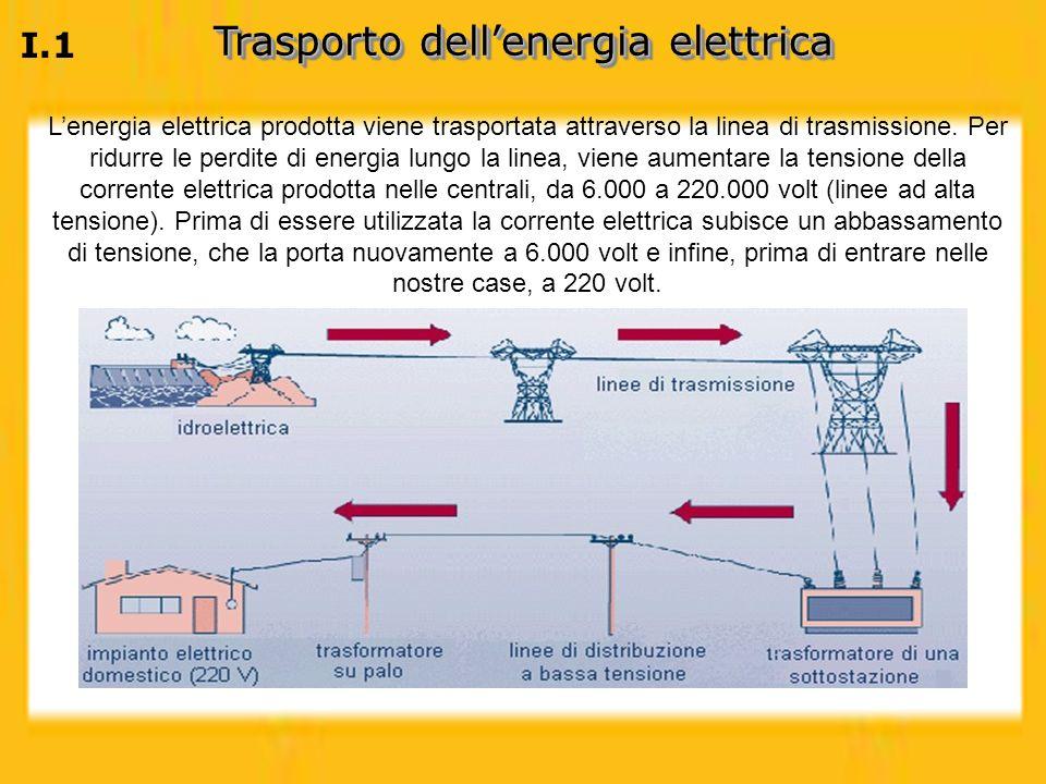 I.1 Trasporto dellenergia elettrica Lenergia elettrica prodotta viene trasportata attraverso la linea di trasmissione. Per ridurre le perdite di energ