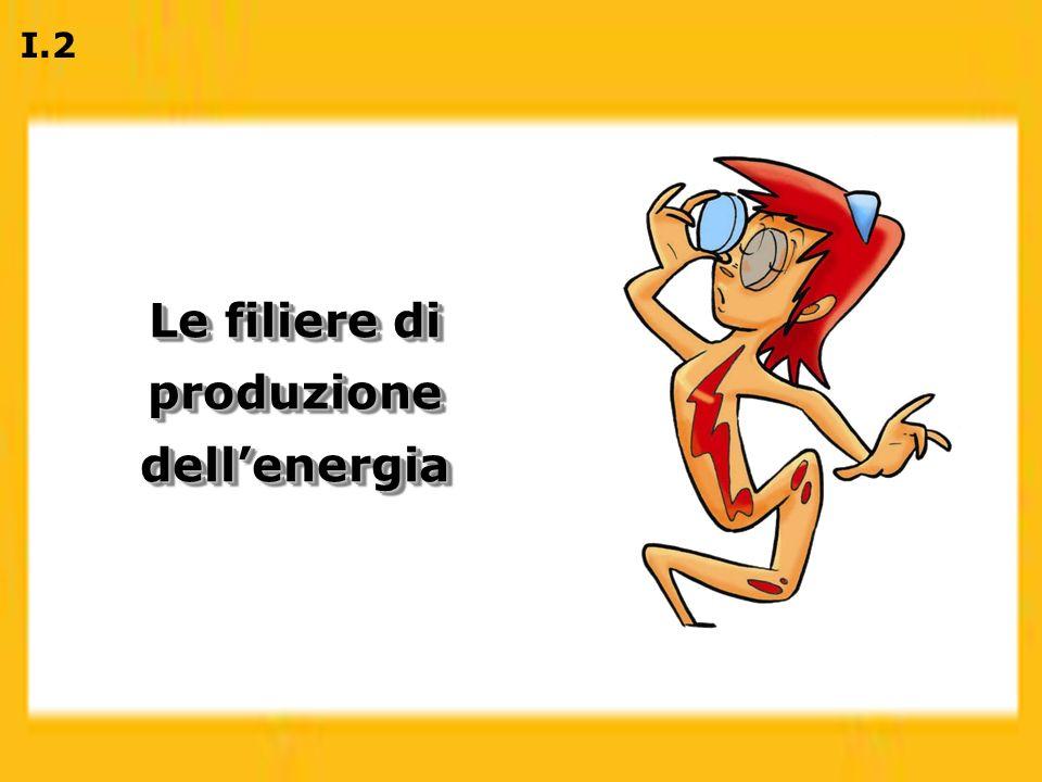 I.2 Le filiere di produzione dellenergia