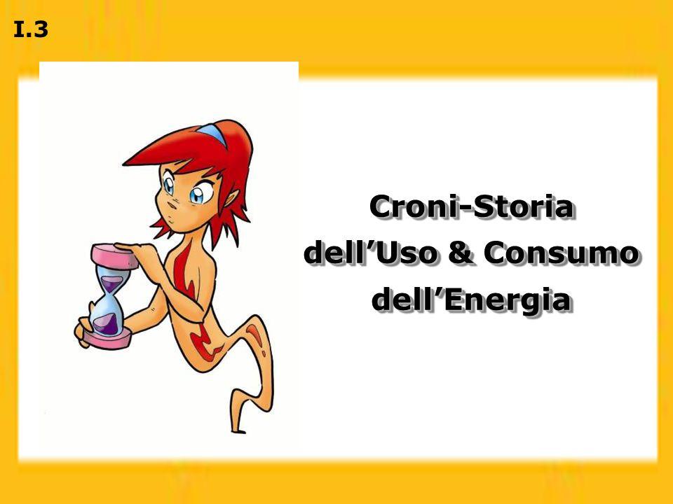 I.3 Croni-Storia dellUso & Consumo dellEnergia