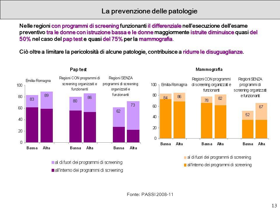 13 con programmi di screeningil differenziale tra le donne con istruzione bassa e le donneistruite diminuiscedel 50%pap test e quasi del 75% per la ma