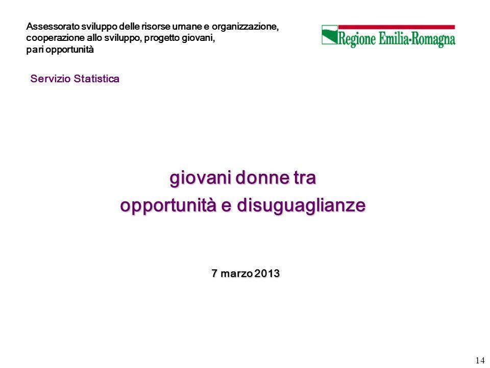 14 giovani donne tra opportunità e disuguaglianze 7 marzo 2013 7 marzo 2013 Servizio Statistica Assessorato sviluppo delle risorse umane e organizzazi