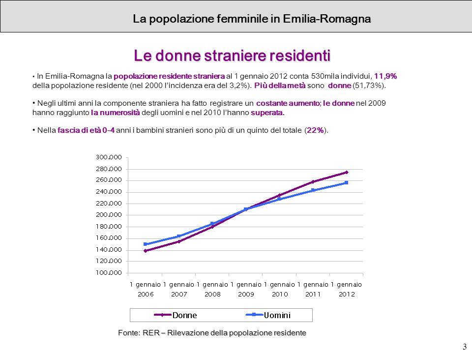 3 Le donne straniere residenti popolazione residente straniera11,9% Più della metàdonne In Emilia-Romagna la popolazione residente straniera al 1 genn