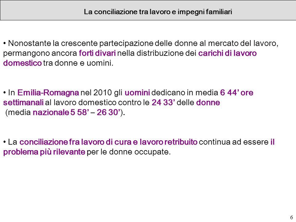 7 La conciliazione tra lavoro e impegni familiari Genitori con figli coabitanti < 15 anni UominiDonne SìNoSìNo Emilia-Romagna95,688,874,677,5 Nord ovest94,687,569,174,6 Nord est95,688,568,574,9 Centro95,583,862,469,3 Sud82,86533,640,1 Isole81,56636,842,2 ITALIA90,679,855,562 andamenti diversi dei tassi di occupazionedi uomini e donneindici più alti per i padrimentre le madripiù bassi La cura dei figli si associa ad andamenti diversi dei tassi di occupazione di uomini e donne: gli indici maschili della popolazione 25-54 sono costantemente più alti per i padri, rispetto a coloro che non hanno figli, mentre le madri mostrano tassi di occupazione più bassi delle coetanee senza prole.