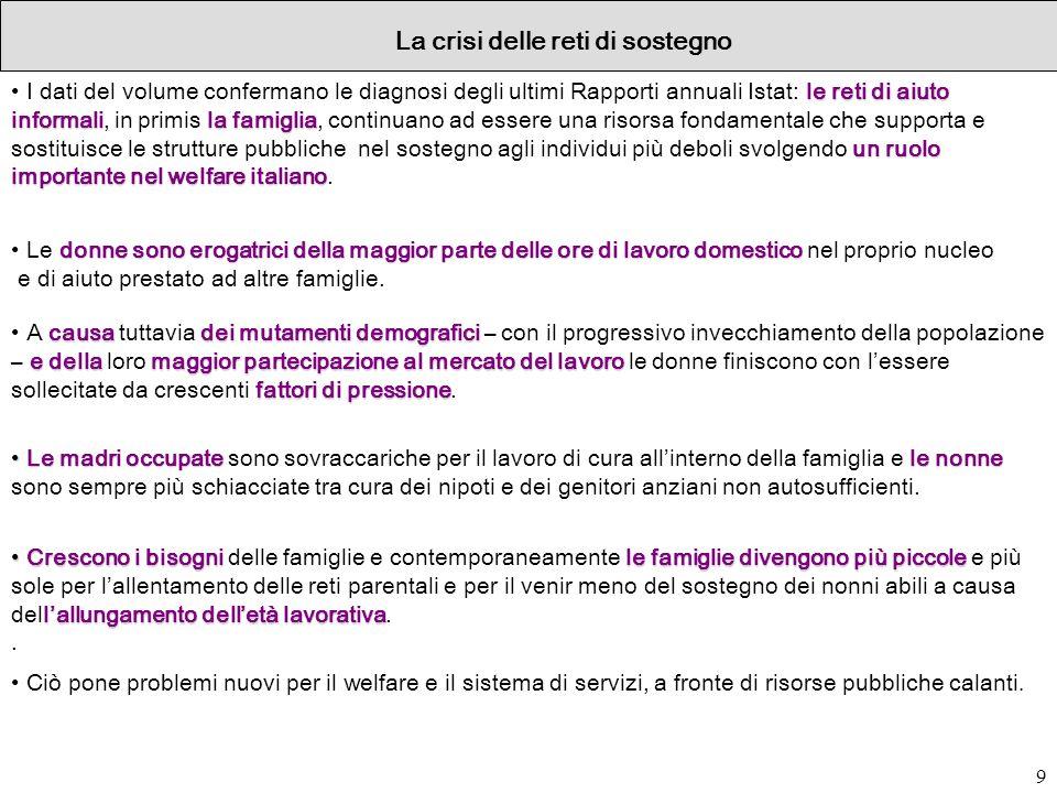 9 le reti di aiuto informalila famiglia un ruolo importante nel welfare italiano I dati del volume confermano le diagnosi degli ultimi Rapporti annual