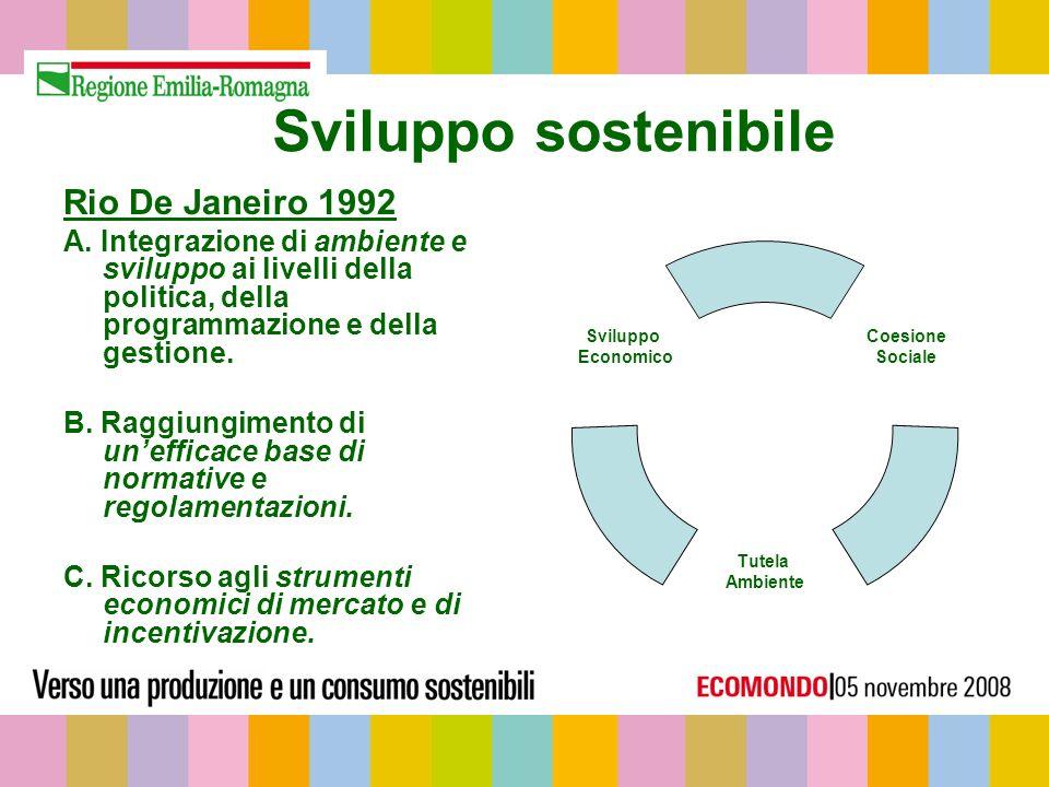 Sviluppo sostenibile Coesione Sociale Tutela Ambiente Sviluppo Economico Rio De Janeiro 1992 A.