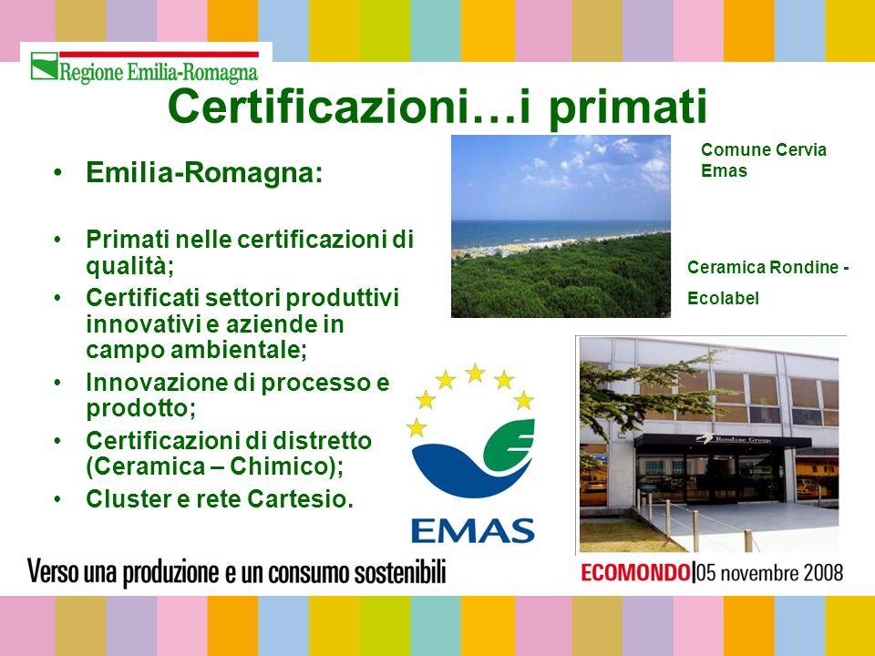 Certificazioni…i primati Emilia-Romagna: Primati nelle certificazioni di qualità; Certificati settori produttivi innovativi e aziende in campo ambientale; Innovazione di processo e prodotto; Certificazioni di distretto (Ceramica – Chimico); Cluster e rete Cartesio.
