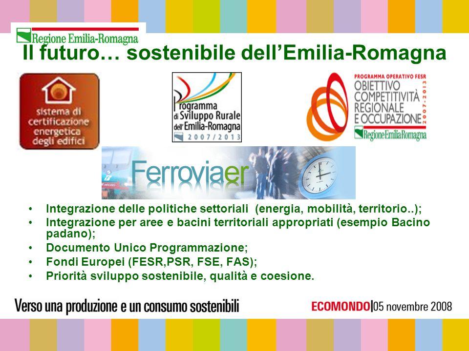 Il futuro… sostenibile dellEmilia-Romagna Integrazione delle politiche settoriali (energia, mobilità, territorio..); Integrazione per aree e bacini territoriali appropriati (esempio Bacino padano); Documento Unico Programmazione; Fondi Europei (FESR,PSR, FSE, FAS); Priorità sviluppo sostenibile, qualità e coesione.