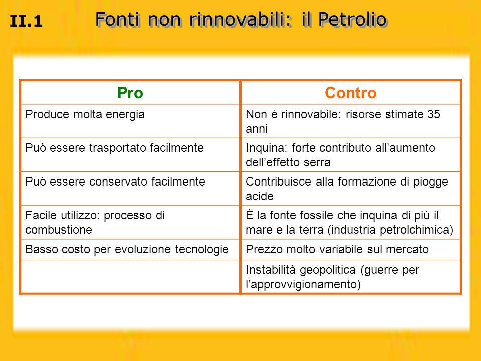 I IV II IMB III II.3 Consumi finali - Industria