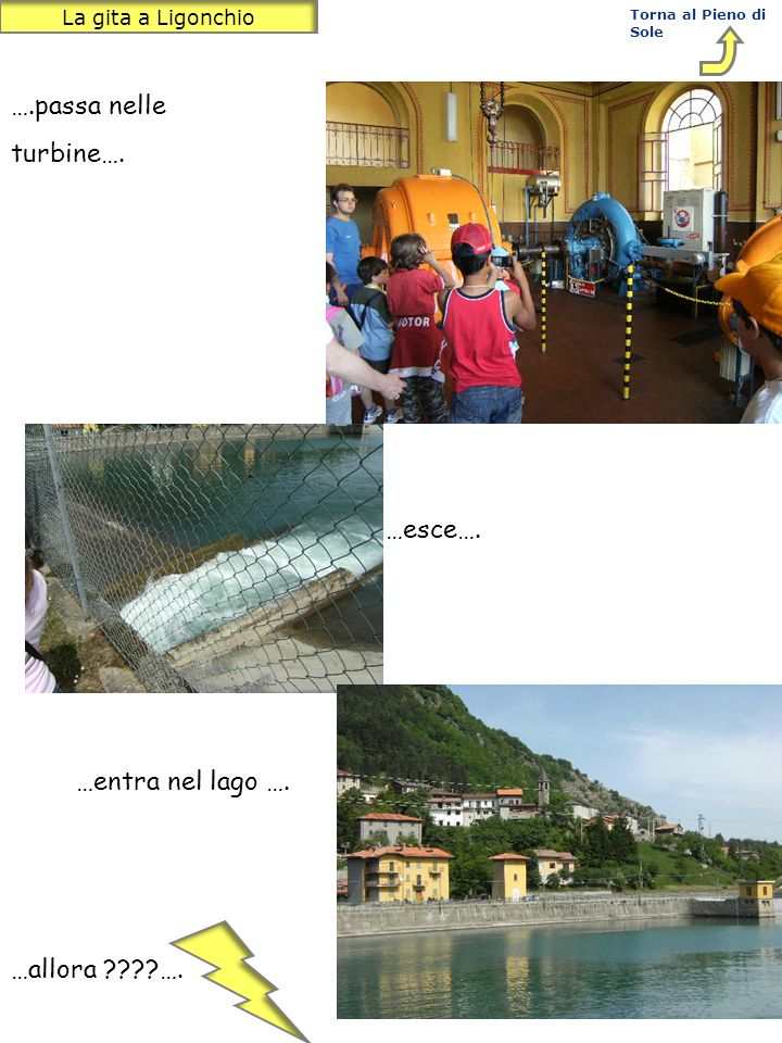 Torna al Pieno di Sole La gita a Ligonchio ….passa nelle turbine…. …esce…. …entra nel lago …. …allora ????….