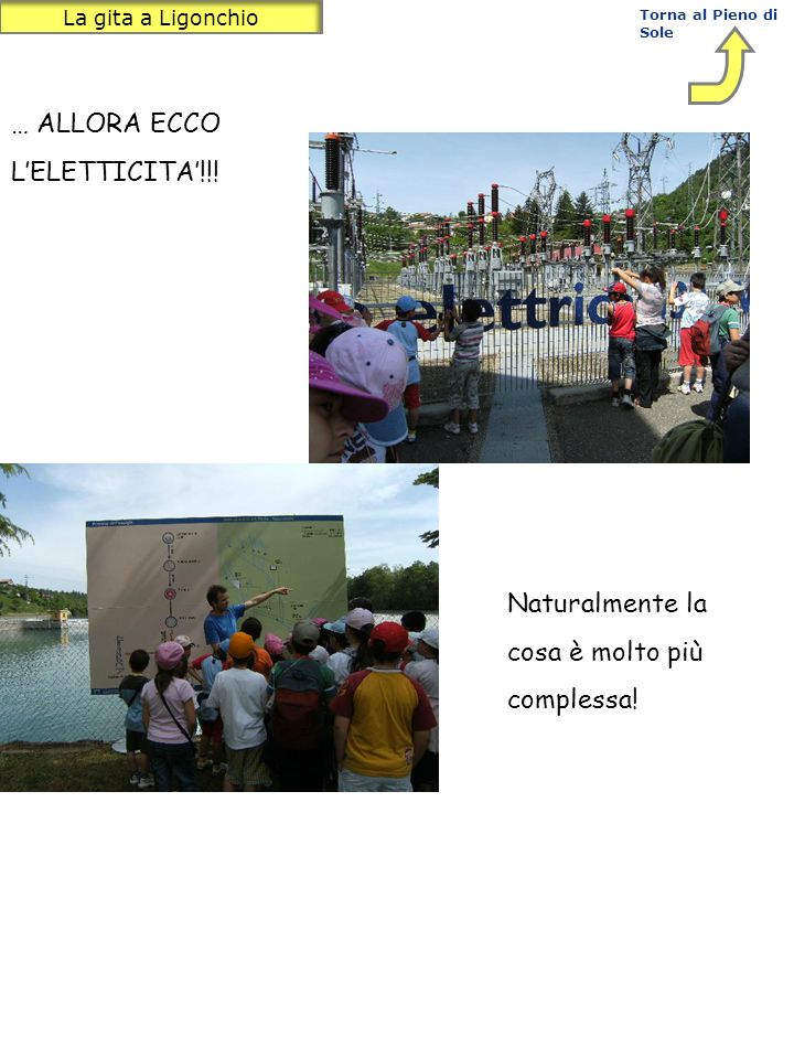 Torna al Pieno di Sole La gita a Ligonchio … ALLORA ECCO LELETTICITA!!! Naturalmente la cosa è molto più complessa!