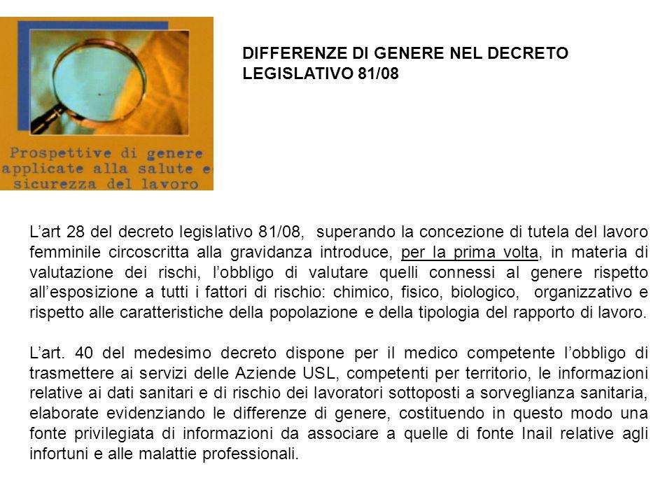 Lart 28 del decreto legislativo 81/08, superando la concezione di tutela del lavoro femminile circoscritta alla gravidanza introduce, per la prima vol