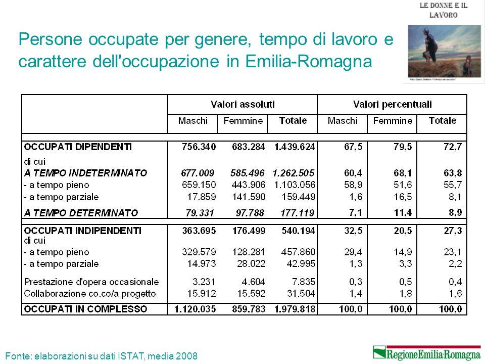 Persone occupate per genere, tempo di lavoro e carattere dell'occupazione in Emilia-Romagna Fonte: elaborazioni su dati ISTAT, media 2008