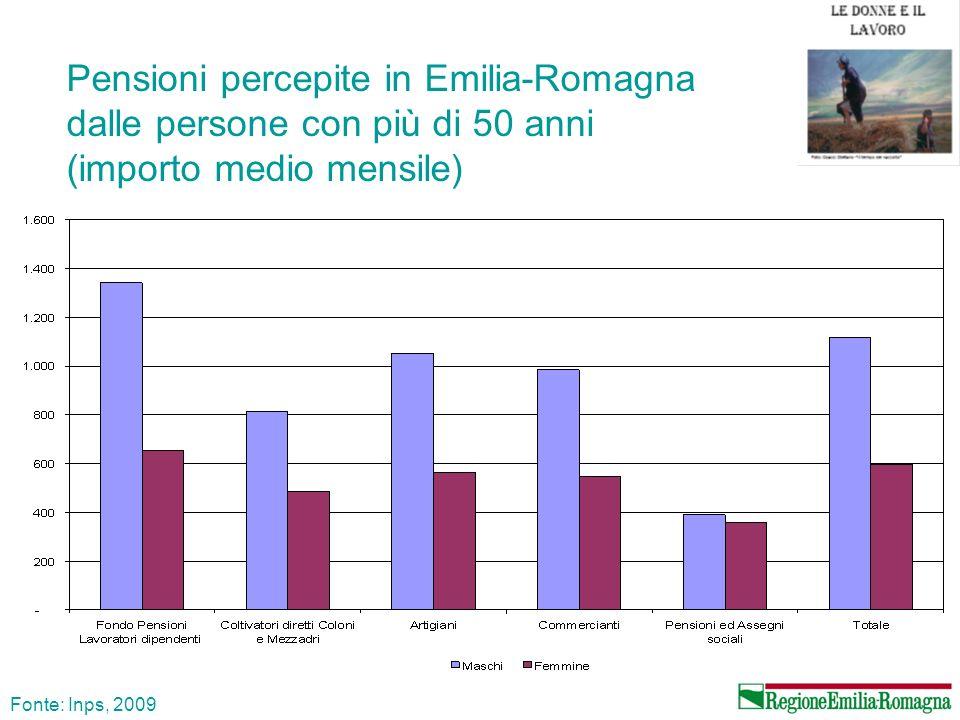 Pensioni percepite in Emilia-Romagna dalle persone con più di 50 anni (importo medio mensile) Fonte: Inps, 2009