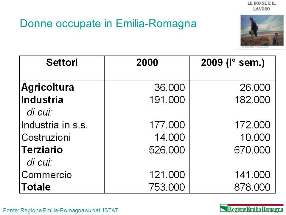 Donne occupate in Emilia-Romagna Fonte: Regione Emilia-Romagna su dati ISTAT