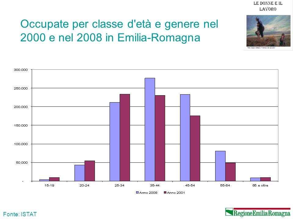 Occupate per classe d'età e genere nel 2000 e nel 2008 in Emilia-Romagna Fonte: ISTAT