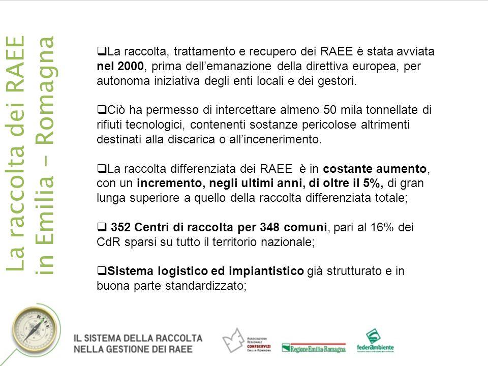 La raccolta dei RAEE in Emilia - Romagna La raccolta, trattamento e recupero dei RAEE è stata avviata nel 2000, prima dellemanazione della direttiva europea, per autonoma iniziativa degli enti locali e dei gestori.