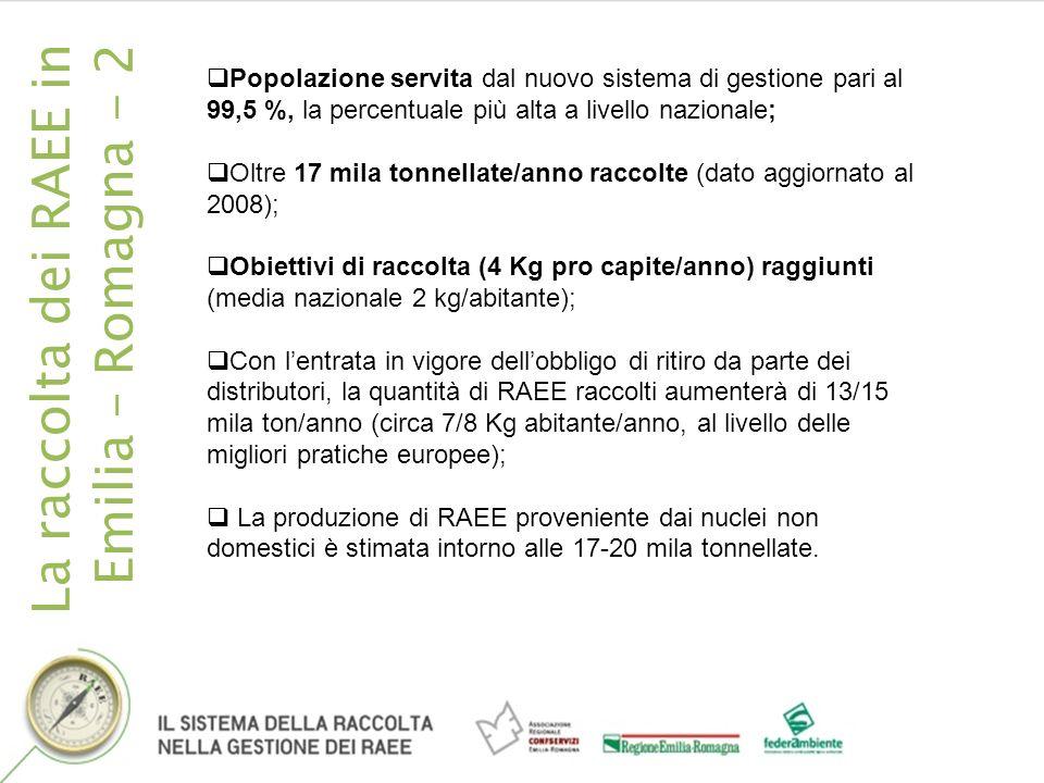 La raccolta dei RAEE in Emilia – Romagna - 2 Popolazione servita dal nuovo sistema di gestione pari al 99,5 %, la percentuale più alta a livello nazionale; Oltre 17 mila tonnellate/anno raccolte (dato aggiornato al 2008); Obiettivi di raccolta (4 Kg pro capite/anno) raggiunti (media nazionale 2 kg/abitante); Con lentrata in vigore dellobbligo di ritiro da parte dei distributori, la quantità di RAEE raccolti aumenterà di 13/15 mila ton/anno (circa 7/8 Kg abitante/anno, al livello delle migliori pratiche europee); La produzione di RAEE proveniente dai nuclei non domestici è stimata intorno alle 17-20 mila tonnellate.