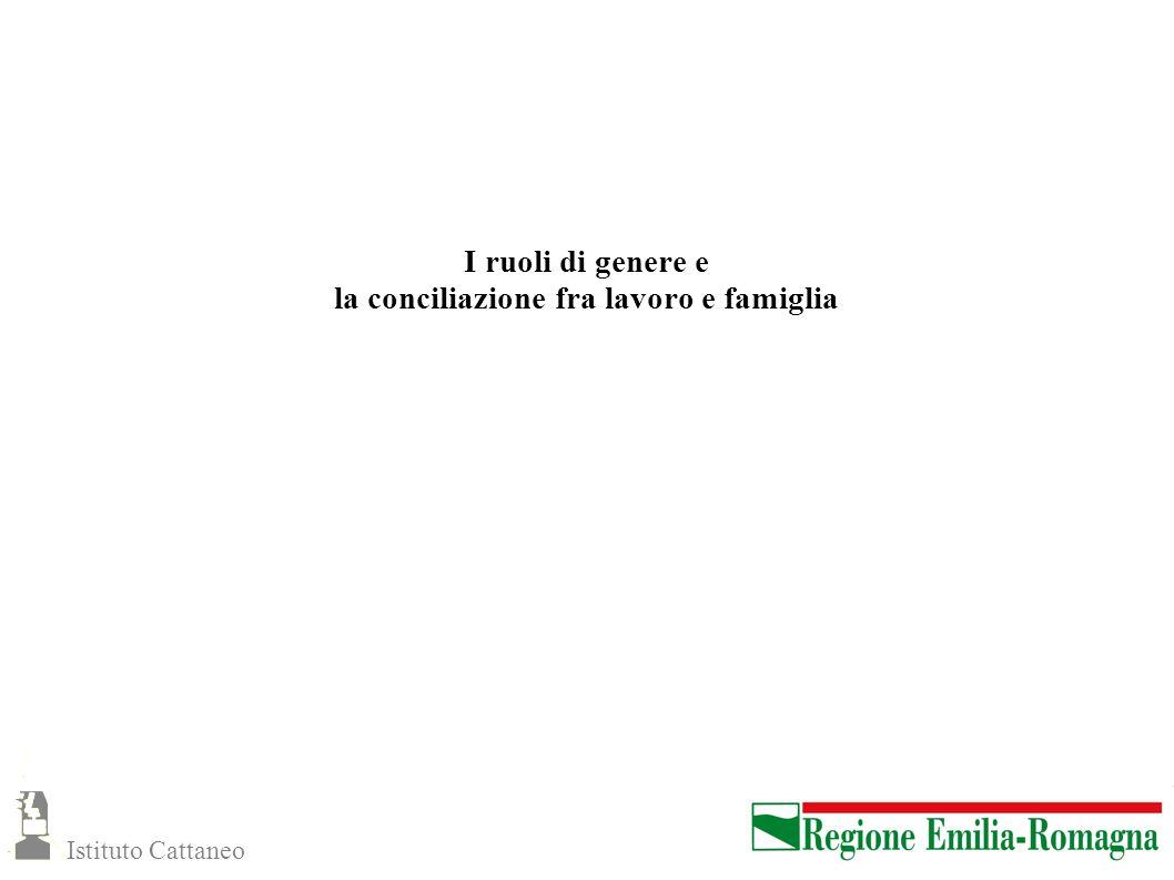 I ruoli di genere e la conciliazione fra lavoro e famiglia Istituto Cattaneo