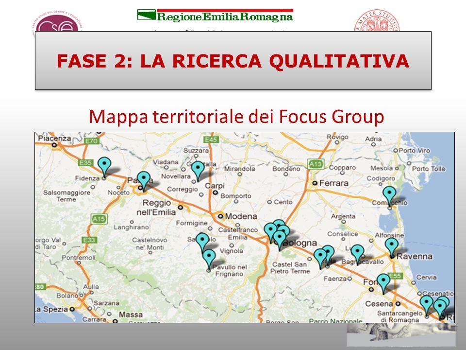 Assessorato Sviluppo delle risorse umane e organizzazione, cooperazione allo sviluppo, progetto giovani, pari opportunità Assessorato promozione politiche sociali e di integrazione per limmigrazione, Volontariato, associazionismo e terzo settore Mappa territoriale dei Focus Group FASE 2: LA RICERCA QUALITATIVA