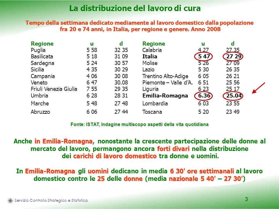 Servizio Controllo Strategico e Statistica 3 La distribuzione del lavoro di cura in Emilia-Romagna forti divari carichi di lavoro domestico Anche in Emilia-Romagna, nonostante la crescente partecipazione delle donne al mercato del lavoro, permangono ancora forti divari nella distribuzione dei carichi di lavoro domestico tra donne e uomini.