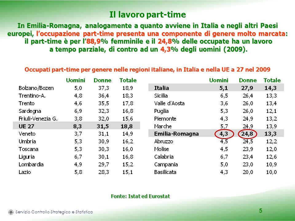 Servizio Controllo Strategico e Statistica 5 Il lavoro part-time In Emilia-Romagna, analogamente a quanto avviene in Italia e negli altri Paesi europei, loccupazione part-time presenta una componente di genere molto marcata: il part-time è per l88,9% femminile e il 24,8% delle occupate ha un lavoro a tempo parziale, di contro ad un 4,3% degli uomini (2009).