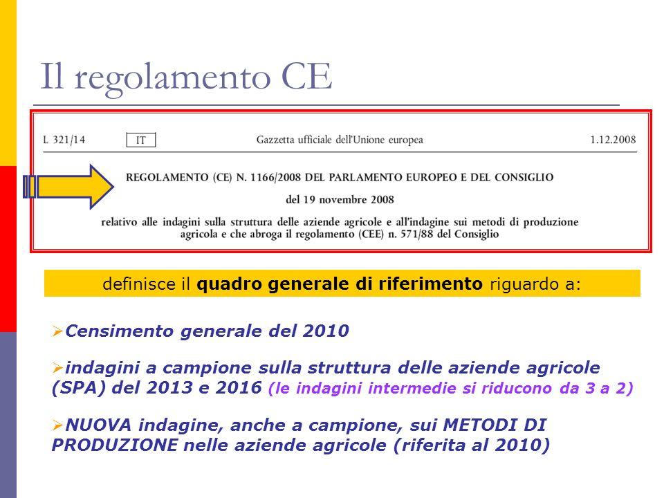 Il regolamento CE definisce il quadro generale di riferimento riguardo a: Censimento generale del 2010 indagini a campione sulla struttura delle aziende agricole (SPA) del 2013 e 2016 (le indagini intermedie si riducono da 3 a 2) NUOVA indagine, anche a campione, sui METODI DI PRODUZIONE nelle aziende agricole (riferita al 2010)