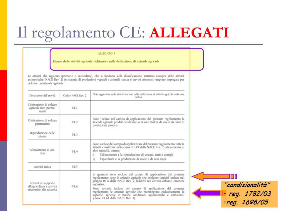 Il regolamento CE: ALLEGATI condizionalità reg. 1782/03 reg. 1698/05