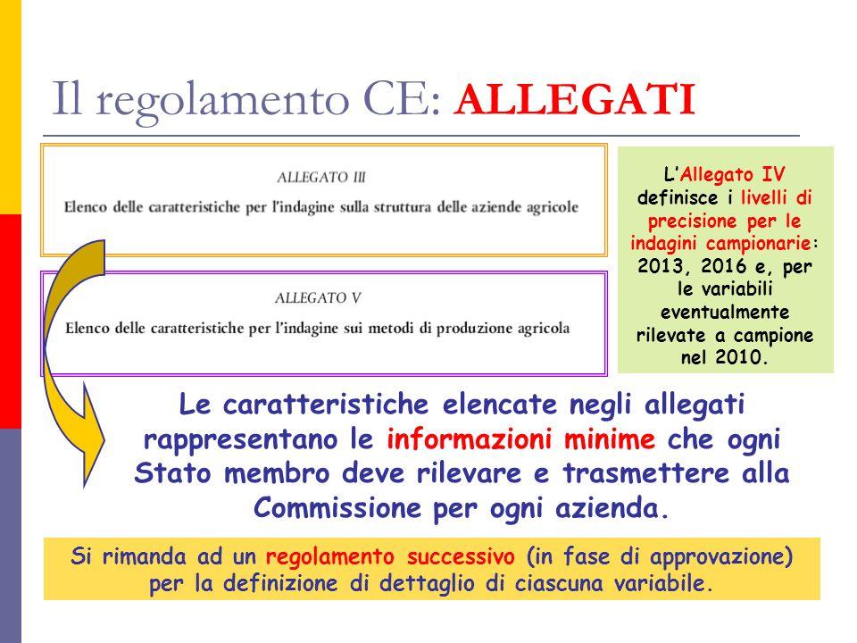 Il regolamento CE: ALLEGATI LAllegato IV definisce i livelli di precisione per le indagini campionarie: 2013, 2016 e, per le variabili eventualmente rilevate a campione nel 2010.