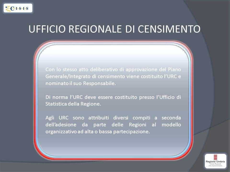 UFFICIO REGIONALE DI CENSIMENTO Con lo stesso atto deliberativo di approvazione del Piano Generale/Integrato di censimento viene costituito lURC e nominato il suo Responsabile.