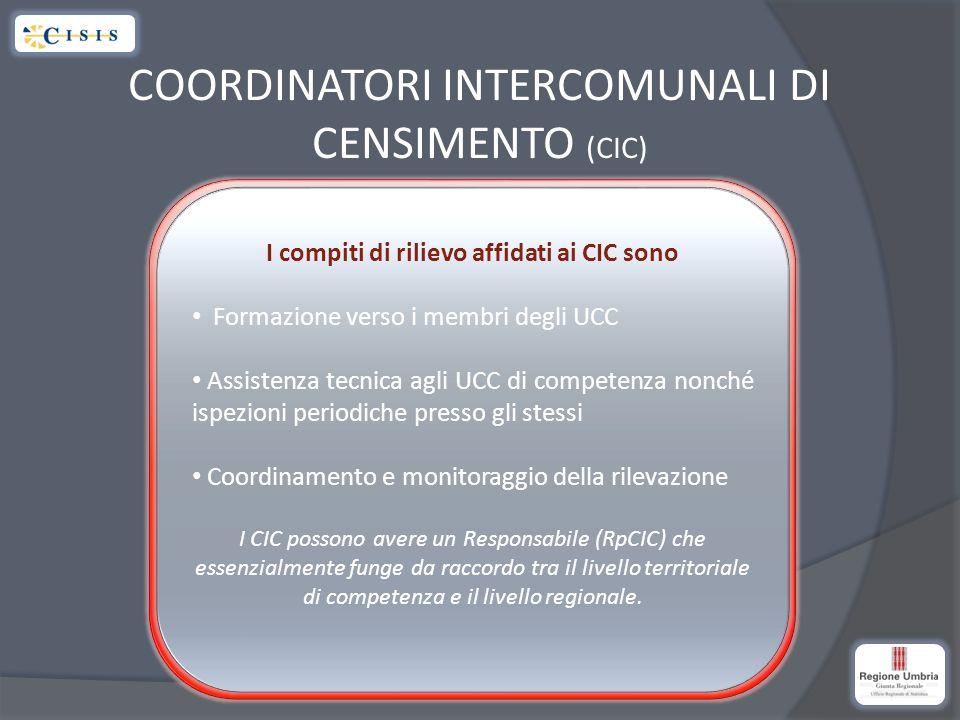 COORDINATORI INTERCOMUNALI DI CENSIMENTO (CIC) I compiti di rilievo affidati ai CIC sono Formazione verso i membri degli UCC Assistenza tecnica agli UCC di competenza nonché ispezioni periodiche presso gli stessi Coordinamento e monitoraggio della rilevazione I CIC possono avere un Responsabile (RpCIC) che essenzialmente funge da raccordo tra il livello territoriale di competenza e il livello regionale.