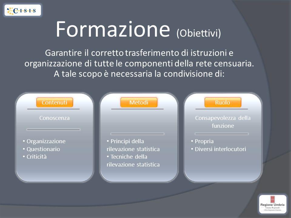 Formazione (Obiettivi) Conoscenza Organizzazione Questionario Criticità Garantire il corretto trasferimento di istruzioni e organizzazione di tutte le componenti della rete censuaria.