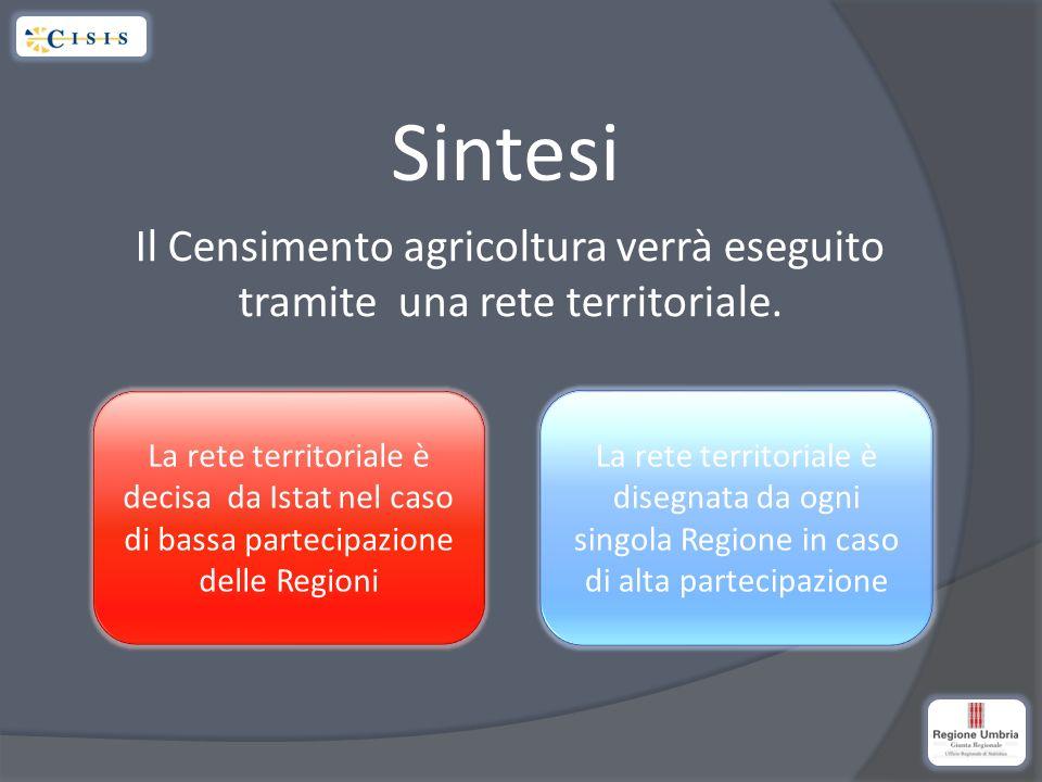 Sintesi La rete territoriale è decisa da Istat nel caso di bassa partecipazione delle Regioni Il Censimento agricoltura verrà eseguito tramite una rete territoriale.