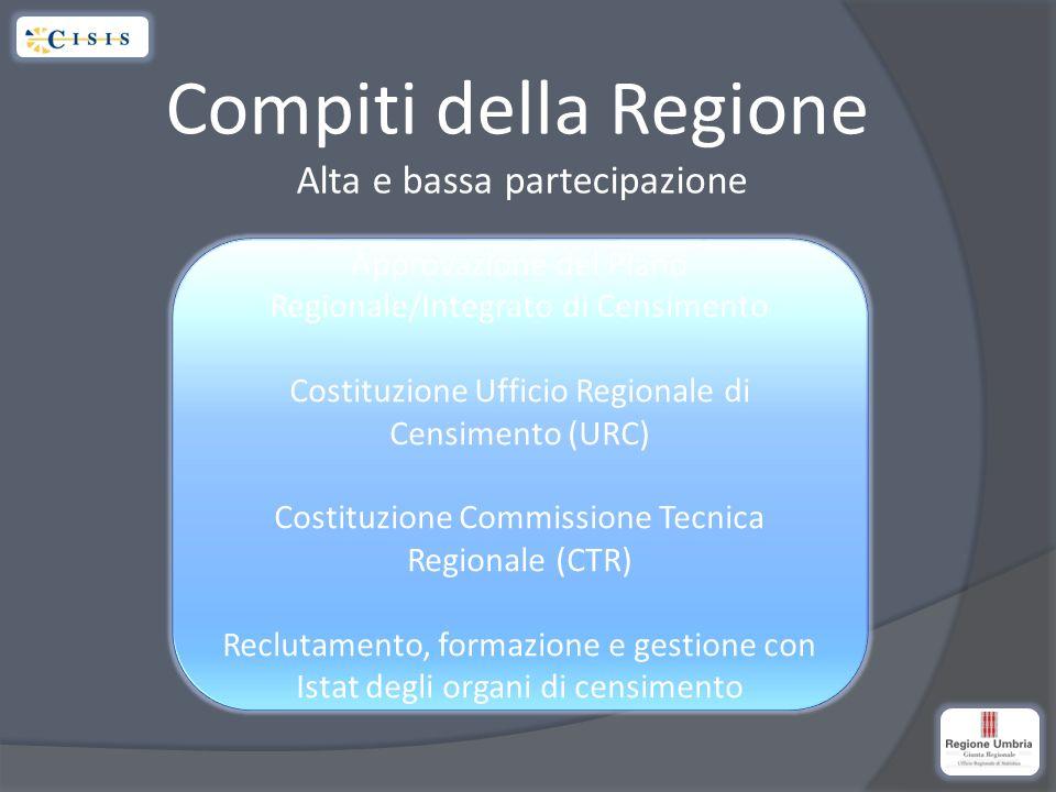PIANI REGIONALI DI CENSIMENTO Strumenti attraverso i quali le Regioni scelgono di aderire al modello organizzativo ad alta o bassa partecipazione e recepiscono i criteri generali previsti dal Piano Generale di Censimento predisposto da Istat.