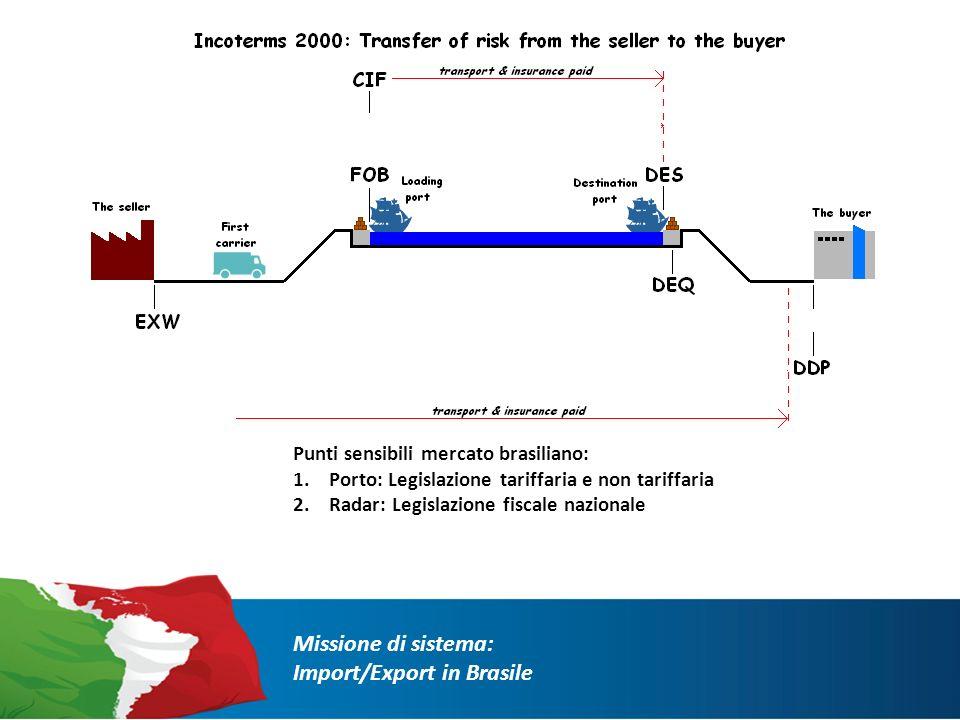 Punti sensibili mercato brasiliano: 1.Porto: Legislazione tariffaria e non tariffaria 2.Radar: Legislazione fiscale nazionale Missione di sistema: Import/Export in Brasile