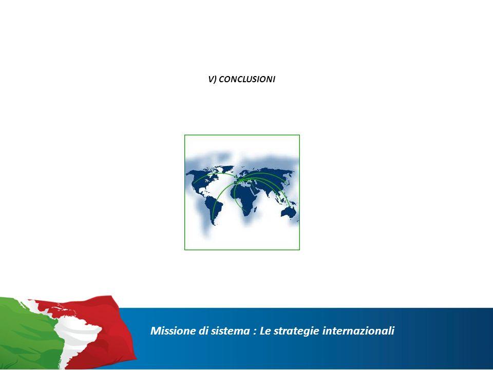 V) CONCLUSIONI Missione di sistema : Le strategie internazionali