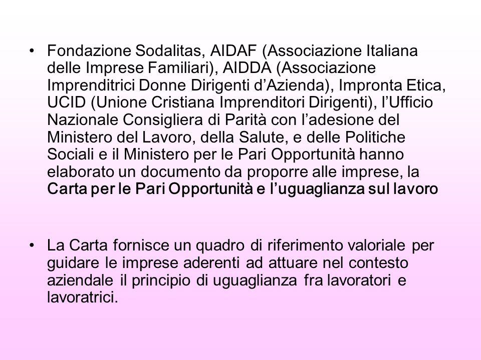 Fondazione Sodalitas, AIDAF (Associazione Italiana delle Imprese Familiari), AIDDA (Associazione Imprenditrici Donne Dirigenti dAzienda), Impronta Eti