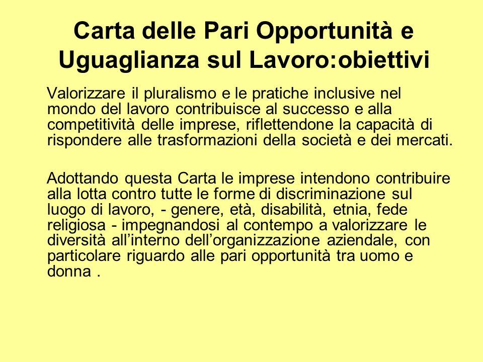 Carta delle Pari Opportunità e Uguaglianza sul Lavoro:obiettivi Valorizzare il pluralismo e le pratiche inclusive nel mondo del lavoro contribuisce al